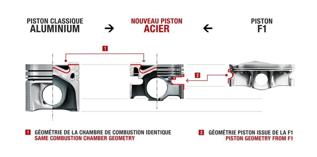 nouveau-moteur-renault-1__18__redimension