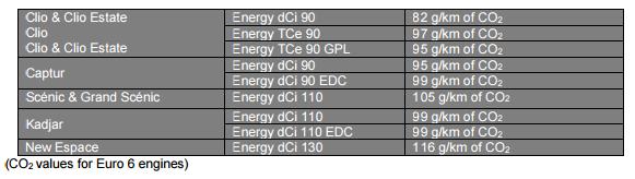 eco2 2015