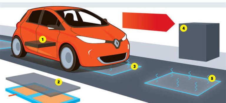 Η Renault και η Qualcomm δοκιμάζουν τον «ηλεκτρικό δρόμο του μέλλοντος»