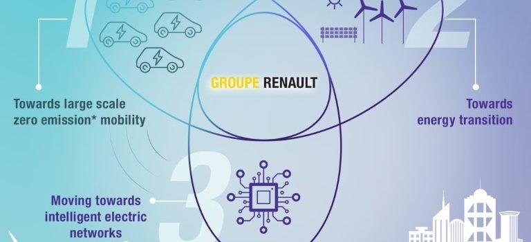 Renault Energy Services, η νέα θυγατρική της Renault, ειδικεύεται στους τομείς της ενέργειας και της ηλεκτρικής κινητικότητας